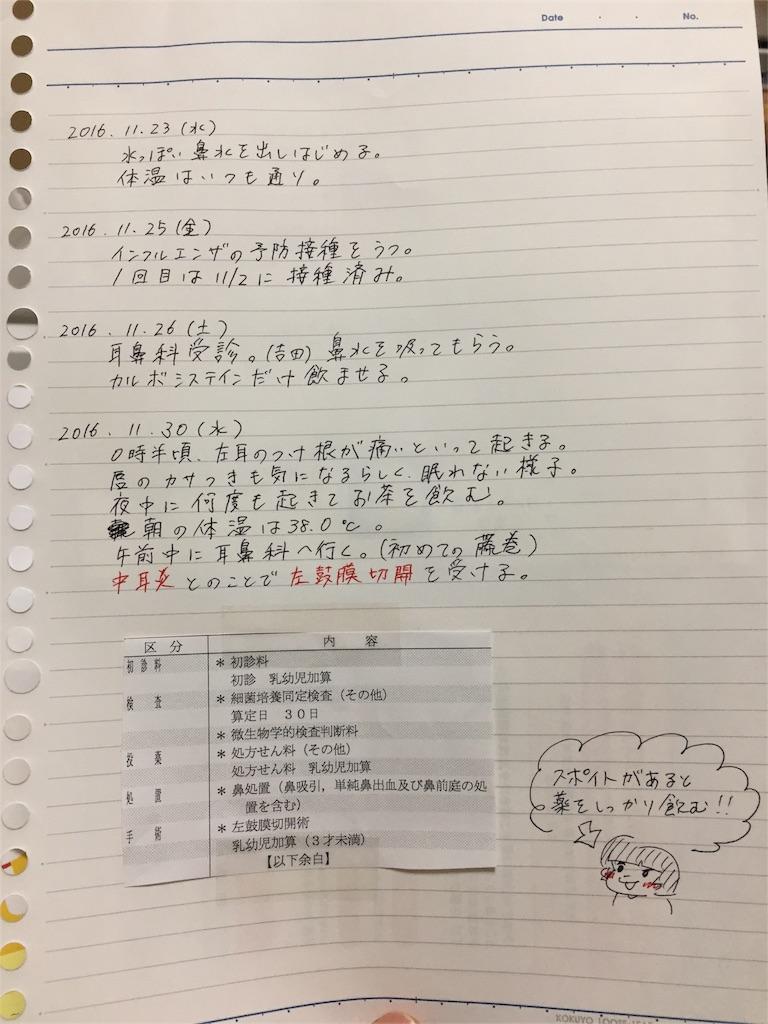 f:id:matsurimama:20161201160607j:image