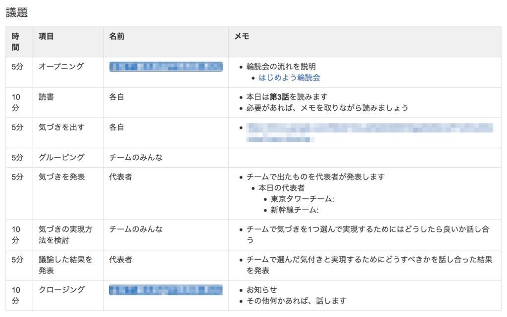 f:id:matsushita-ken:20180806023156p:plain