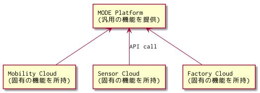 f:id:matsushita-mode:20200703104500p:plain