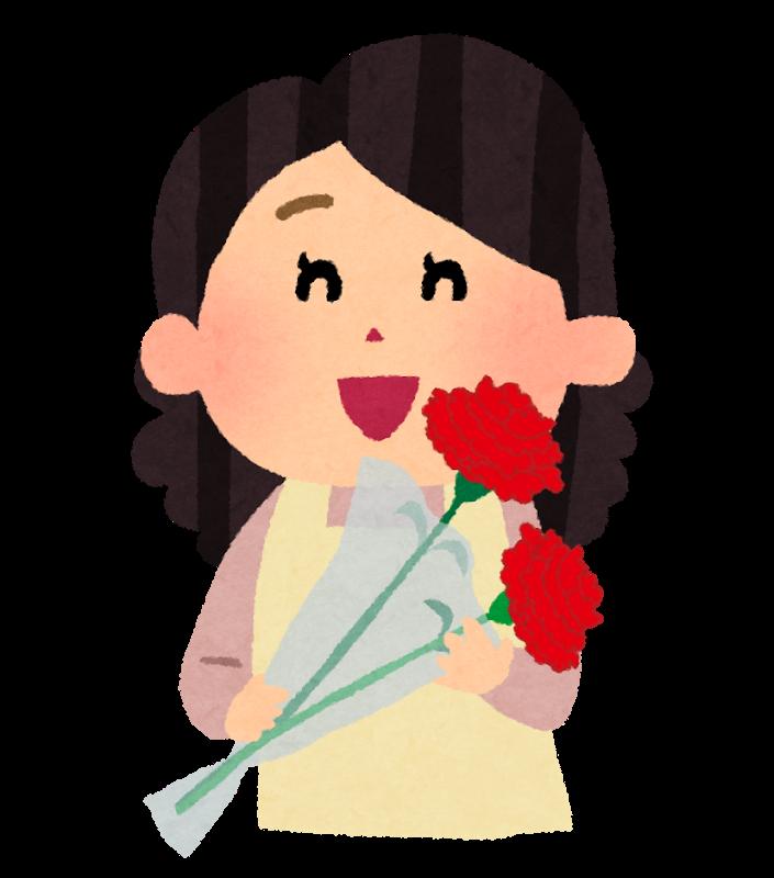 f:id:matsushou:20170513143946p:plain