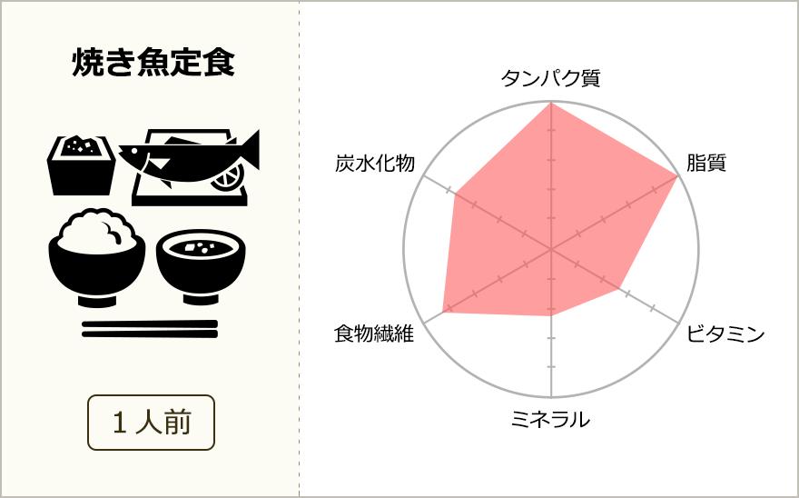 f:id:matsushou:20170513191443p:plain