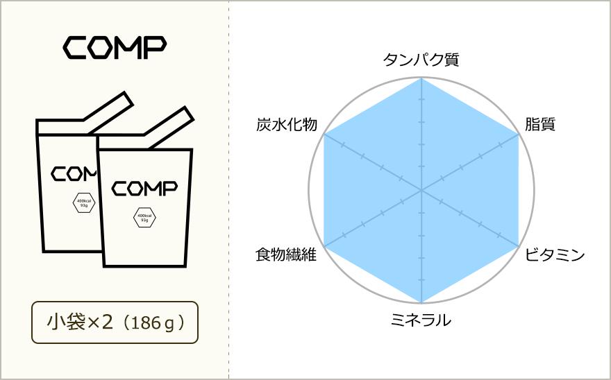 f:id:matsushou:20170513191453p:plain