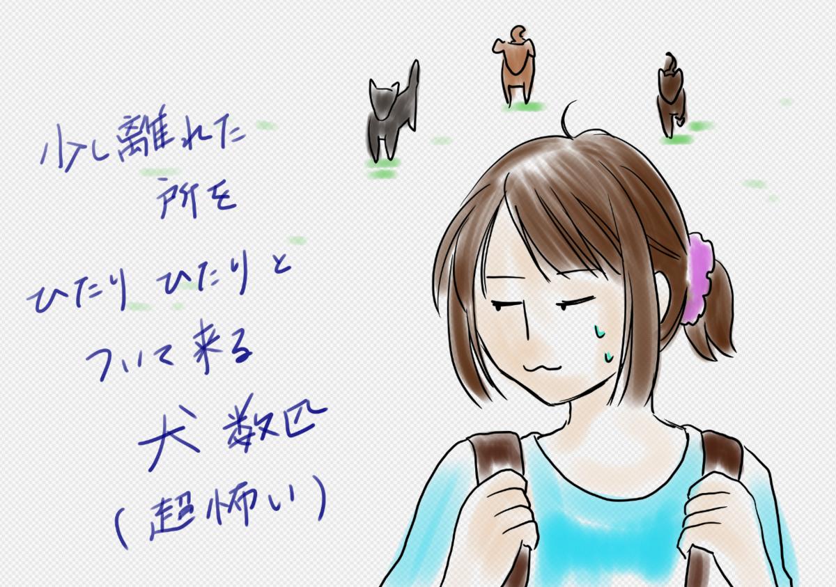 f:id:matsutabi:20190711152619p:plain