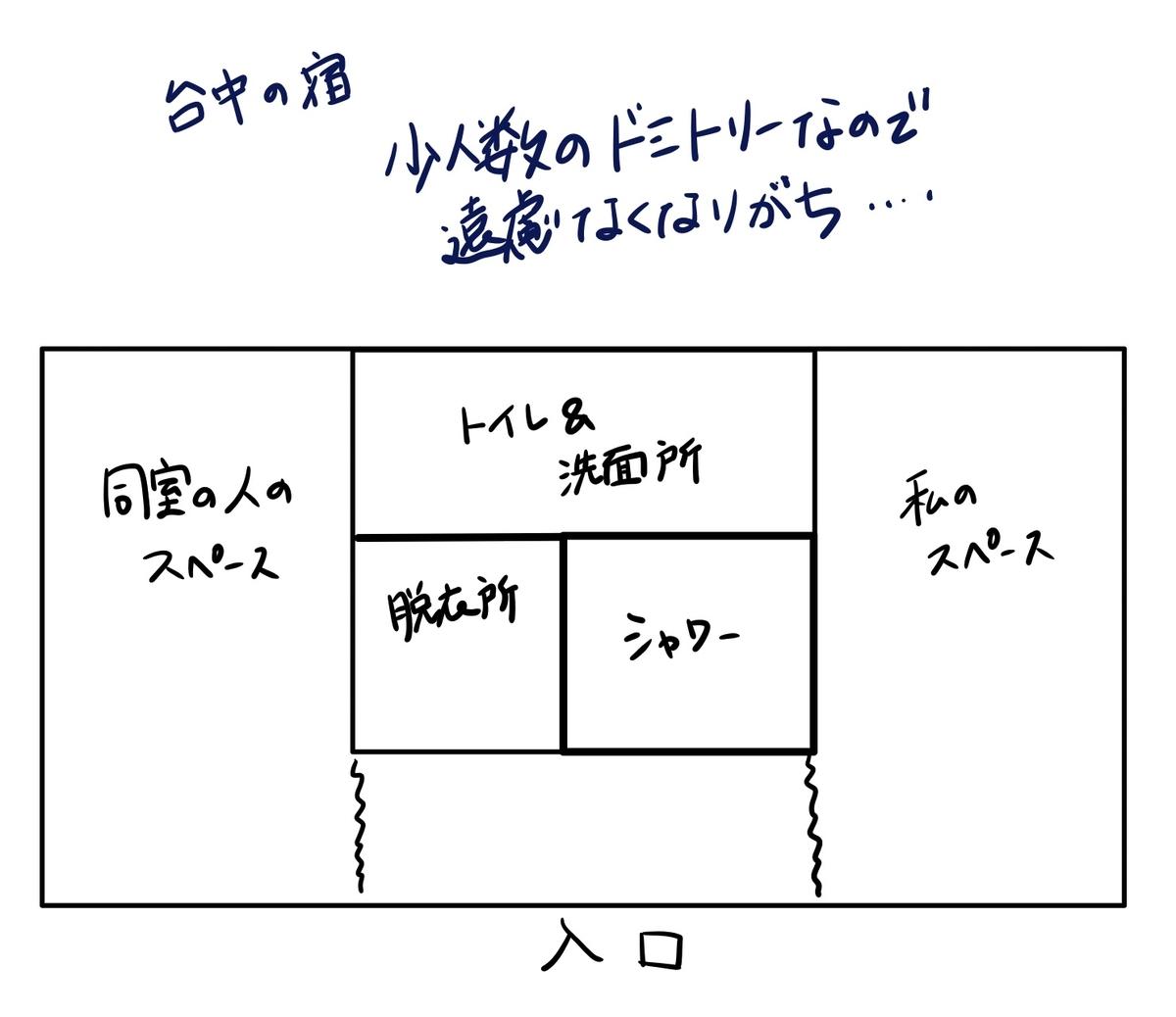 f:id:matsutabi:20190731232050j:plain