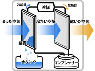 f:id:matsutakeshi4444:20160517160056j:plain