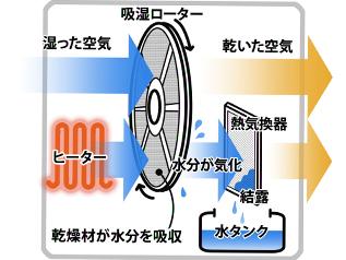 f:id:matsutakeshi4444:20160517160131j:plain