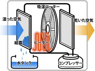 f:id:matsutakeshi4444:20160517161244j:plain