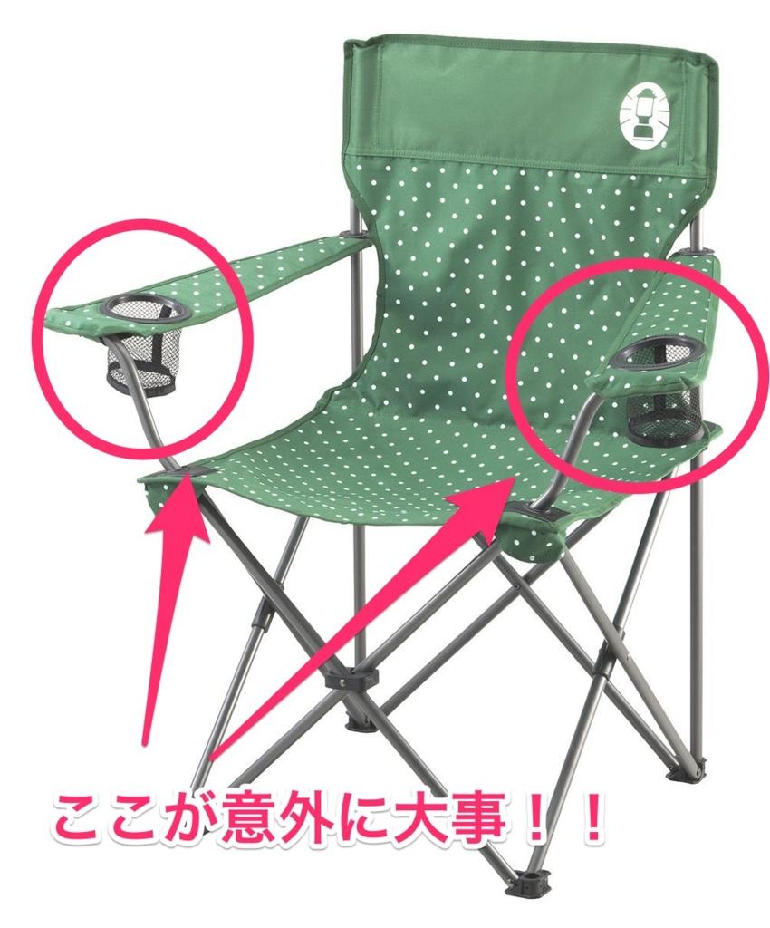 f:id:matsutakeshi4444:20160629203930j:plain