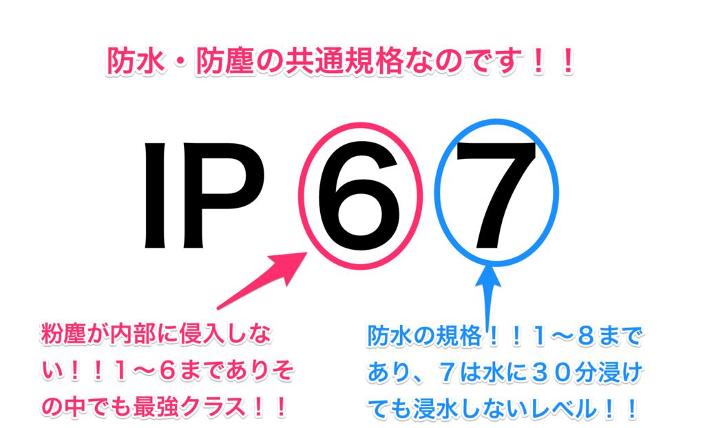 f:id:matsutakeshi4444:20160709203850p:plain