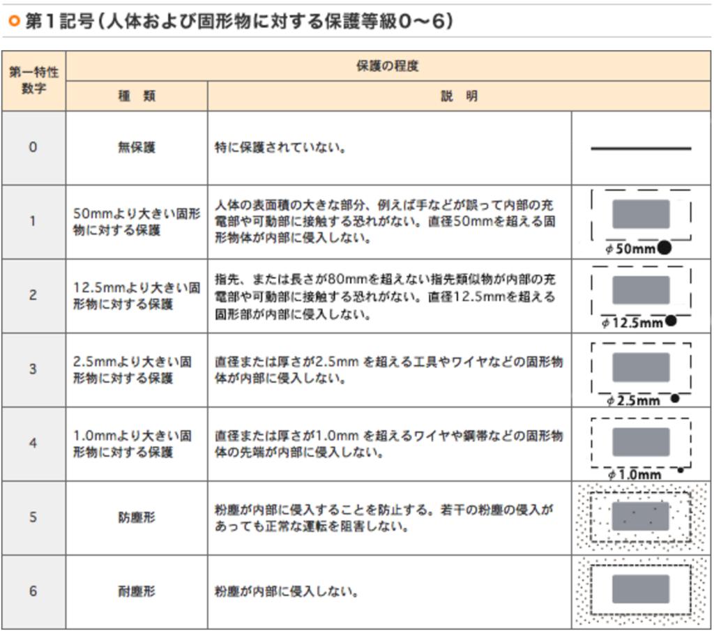 f:id:matsutakeshi4444:20160819225720p:plain