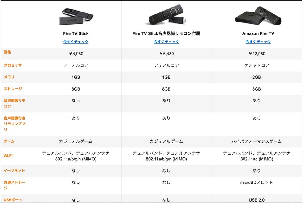 f:id:matsutakeshi4444:20160829141426p:plain