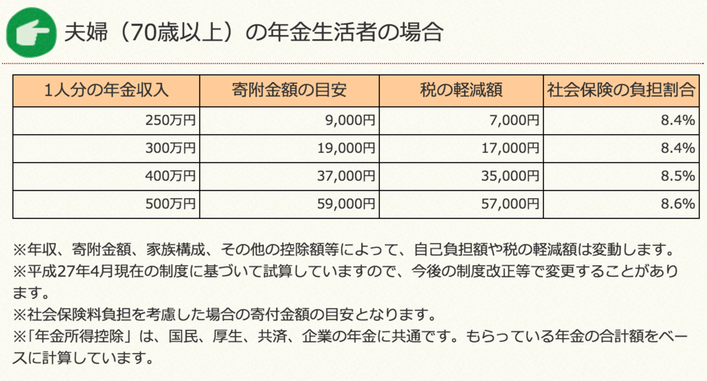 f:id:matsutakeshi4444:20160928180733p:plain