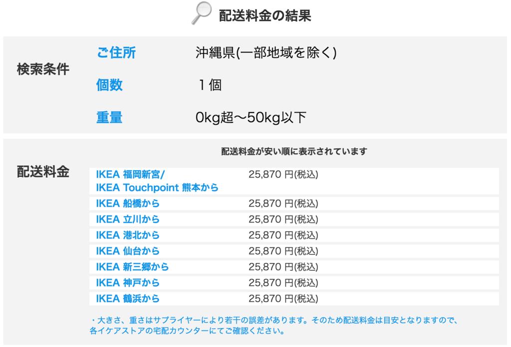 f:id:matsutakeshi4444:20161026151110p:plain