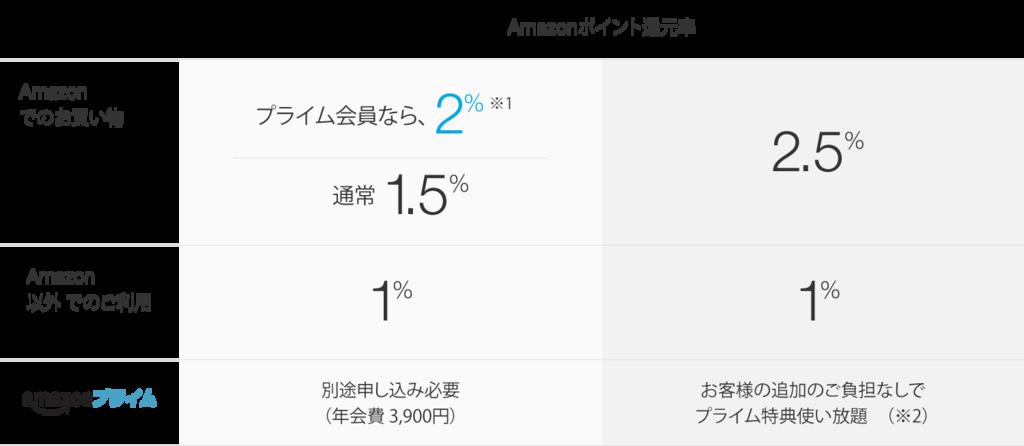f:id:matsutakeshi4444:20161103224124p:plain