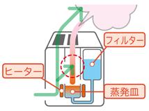 f:id:matsutakeshi4444:20161112120921j:plain