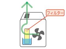 f:id:matsutakeshi4444:20161112122301j:plain