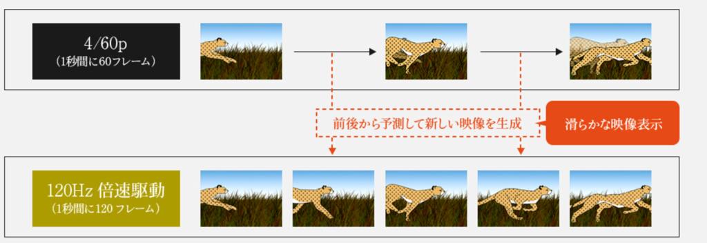f:id:matsutakeshi4444:20161123022600p:plain