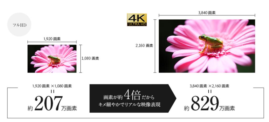 f:id:matsutakeshi4444:20161123022815p:plain
