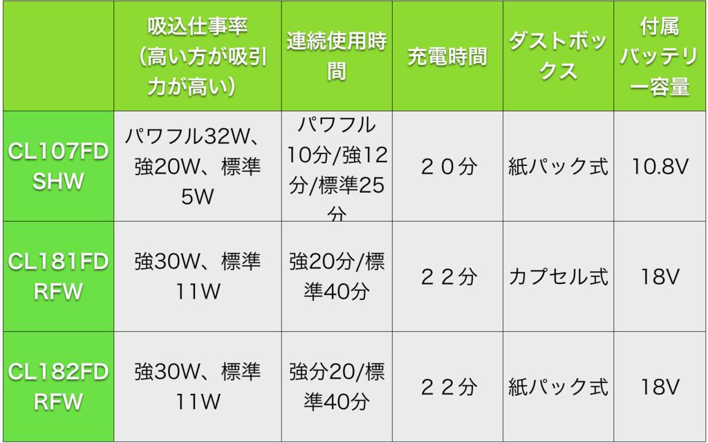 f:id:matsutakeshi4444:20161214202554p:plain
