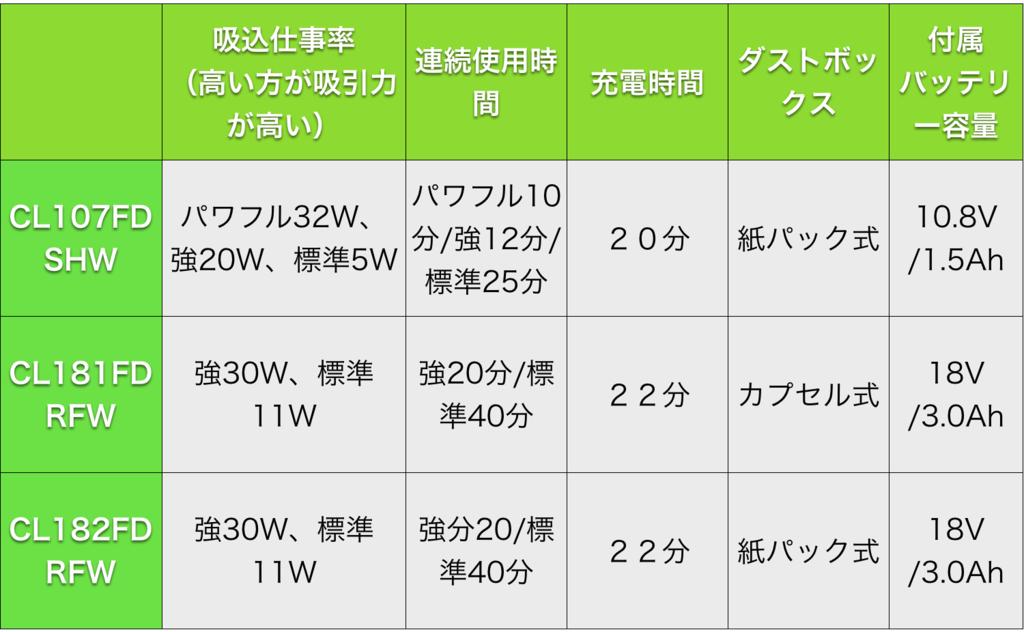 f:id:matsutakeshi4444:20170101040348p:plain