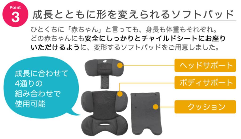 f:id:matsutakeshi4444:20170308214546p:plain