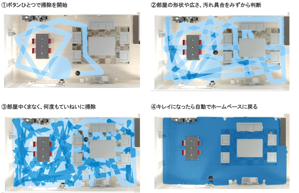 f:id:matsutakeshi4444:20170724014300p:plain