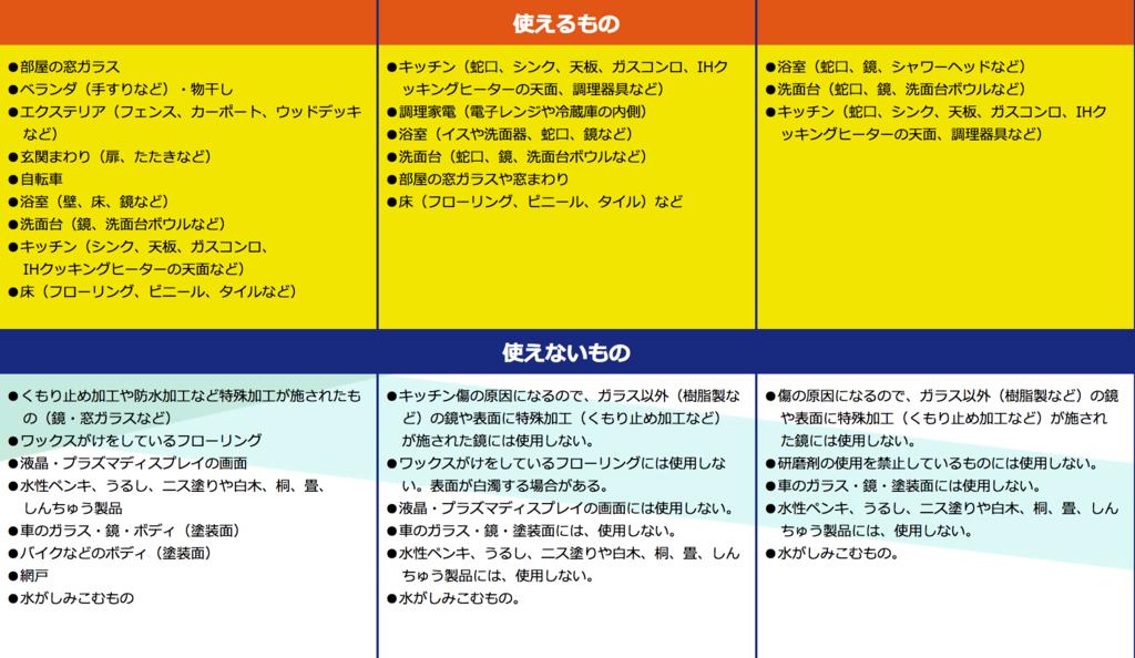 f:id:matsutakeshi4444:20170929154108p:plain