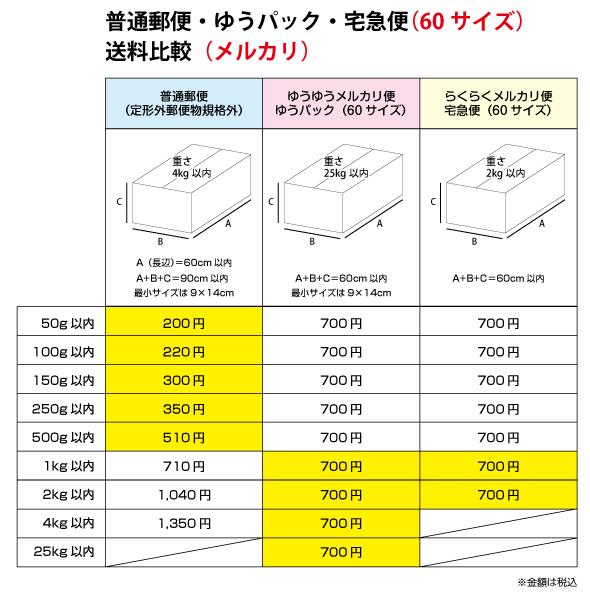 60サイズのメルカリ送料比較