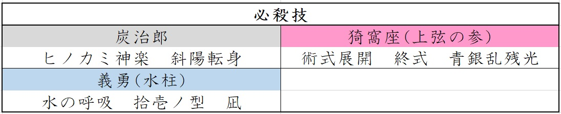 f:id:matsutasami:20200201213649j:plain