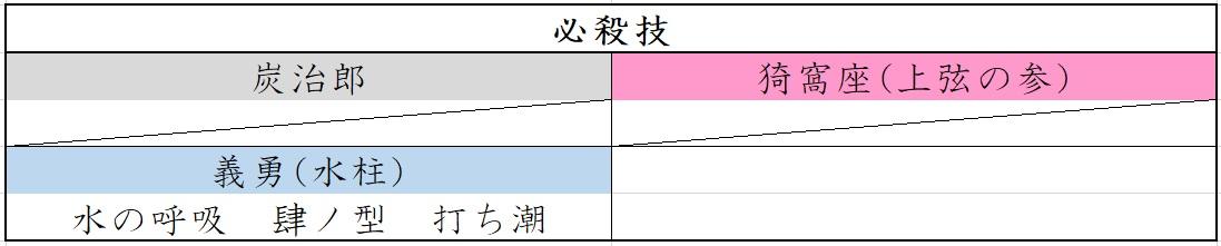 f:id:matsutasami:20200201233922j:plain