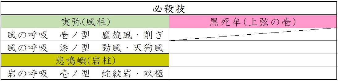 f:id:matsutasami:20200202121138j:plain