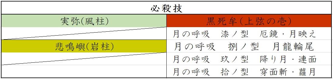 f:id:matsutasami:20200202222120j:plain