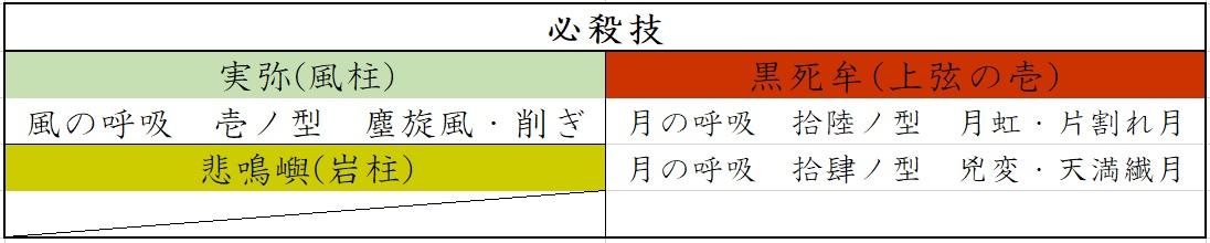 f:id:matsutasami:20200203223757j:plain