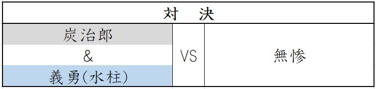 f:id:matsutasami:20200214213539j:plain
