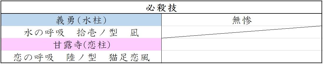 f:id:matsutasami:20200216181509j:plain