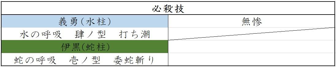 f:id:matsutasami:20200217212710j:plain