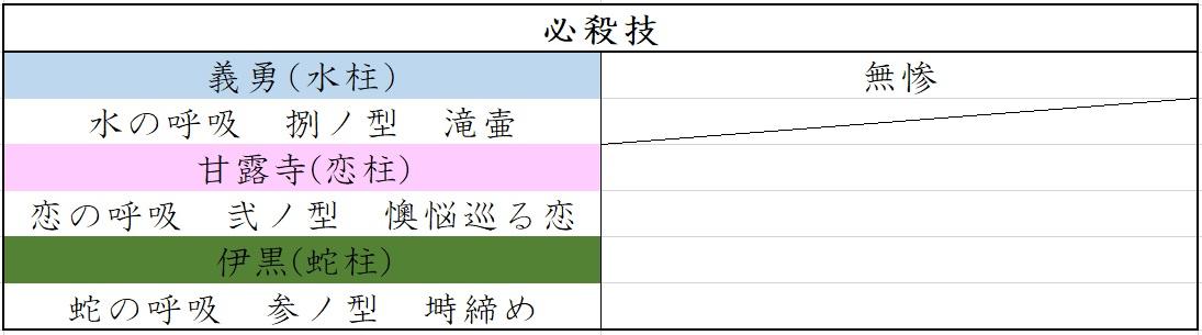 f:id:matsutasami:20200218195029j:plain