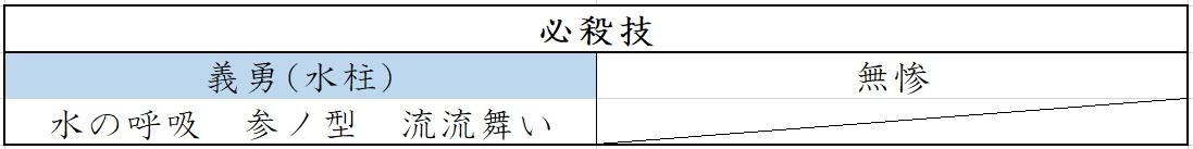 f:id:matsutasami:20200224152114j:plain