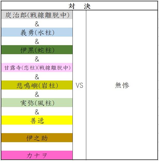 f:id:matsutasami:20200224155249j:plain