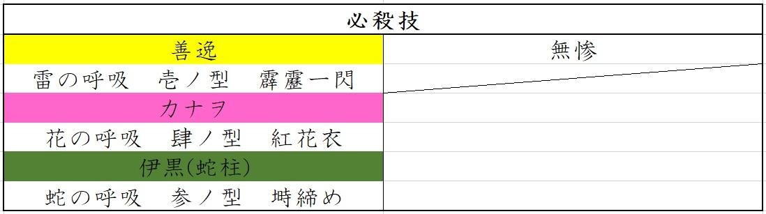 f:id:matsutasami:20200224155308j:plain