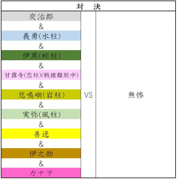 f:id:matsutasami:20200225221056j:plain