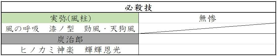 f:id:matsutasami:20200225221128j:plain