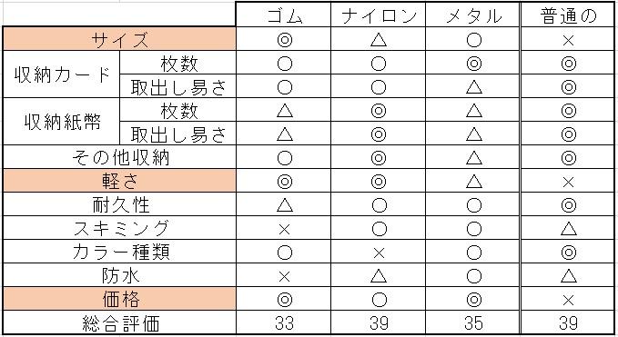 f:id:matsutasami:20200226215329j:plain