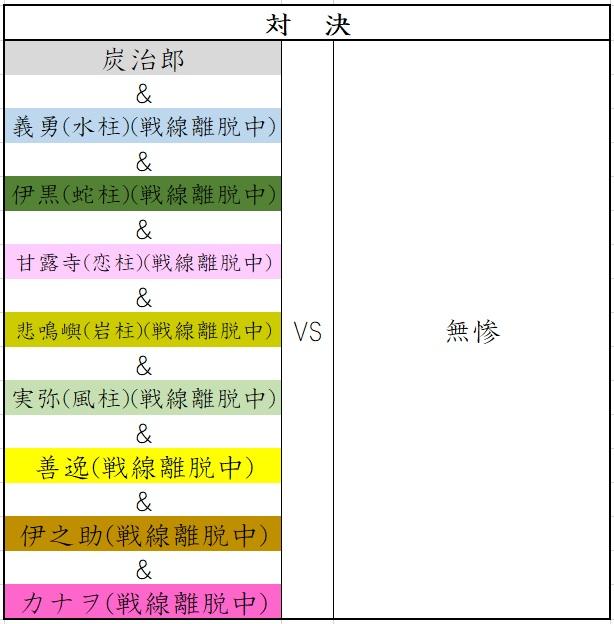 f:id:matsutasami:20200227234852j:plain