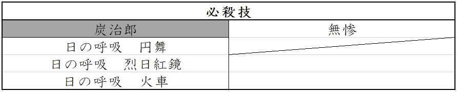 f:id:matsutasami:20200227234925j:plain