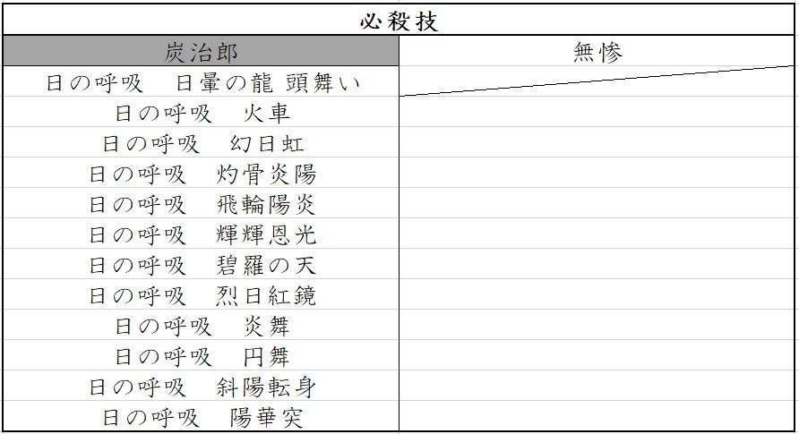 f:id:matsutasami:20200228193335j:plain