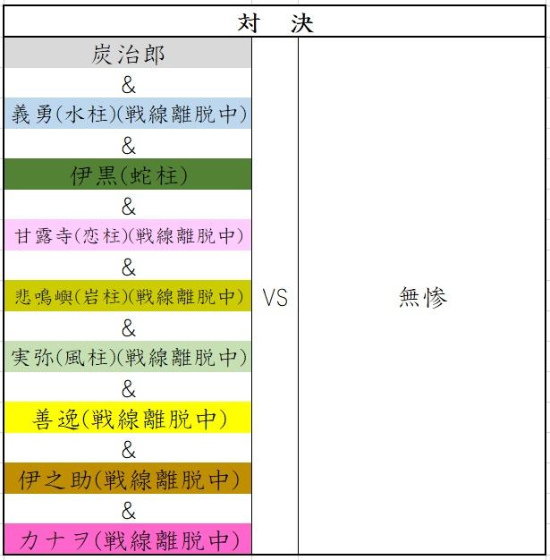 f:id:matsutasami:20200228201600j:plain