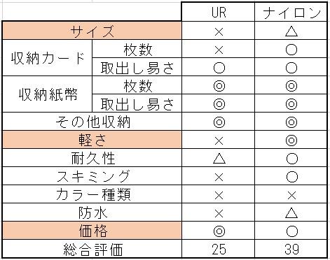 f:id:matsutasami:20200229200822j:plain