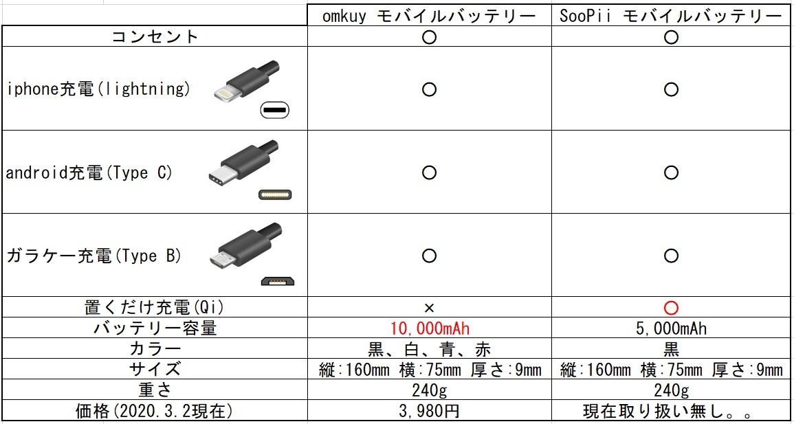 f:id:matsutasami:20200302005725j:plain