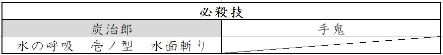f:id:matsutasami:20200302162457j:plain